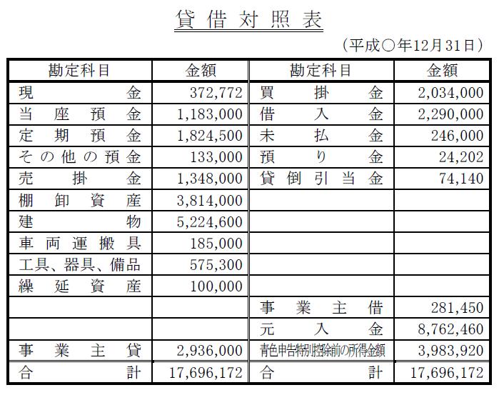 個人事業主貸借対照表