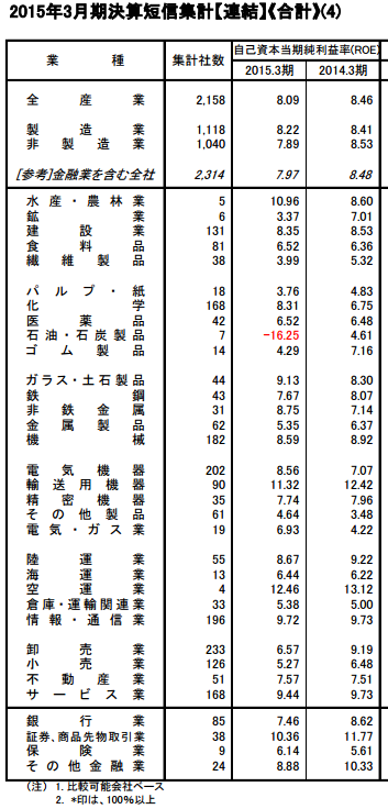 2016-01-30 14_22_51-renketsu_goukei2015_3.pdf